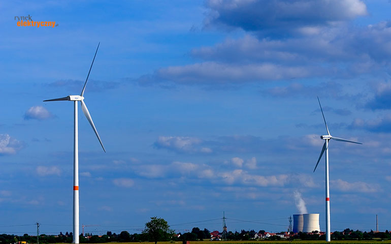 Produkcja energii elektrycznej w Polsce AKTUALIZACJA