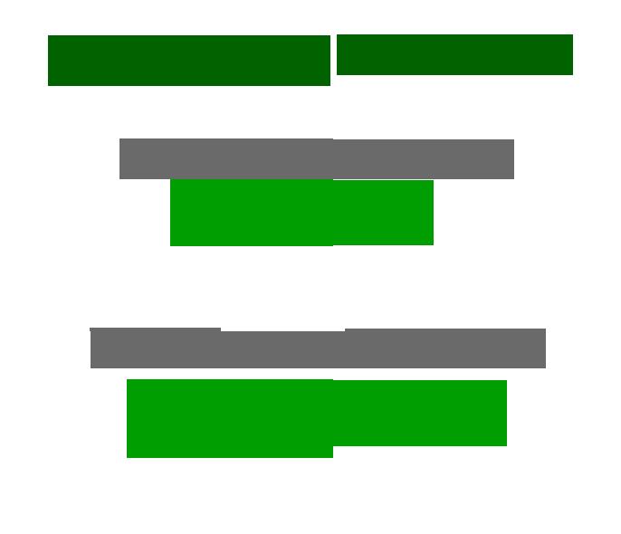 wyniki aukcji OZE 2019