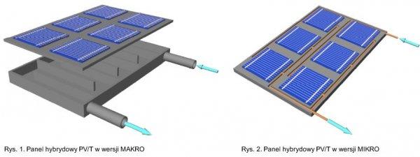 hybrydowe panele fotowoltaiczne