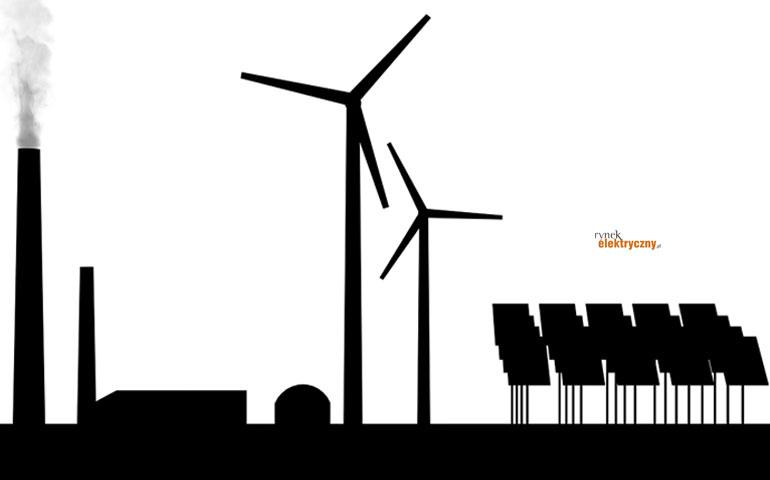 Struktura produkcji energii elektrycznej AKTUALIZACJA